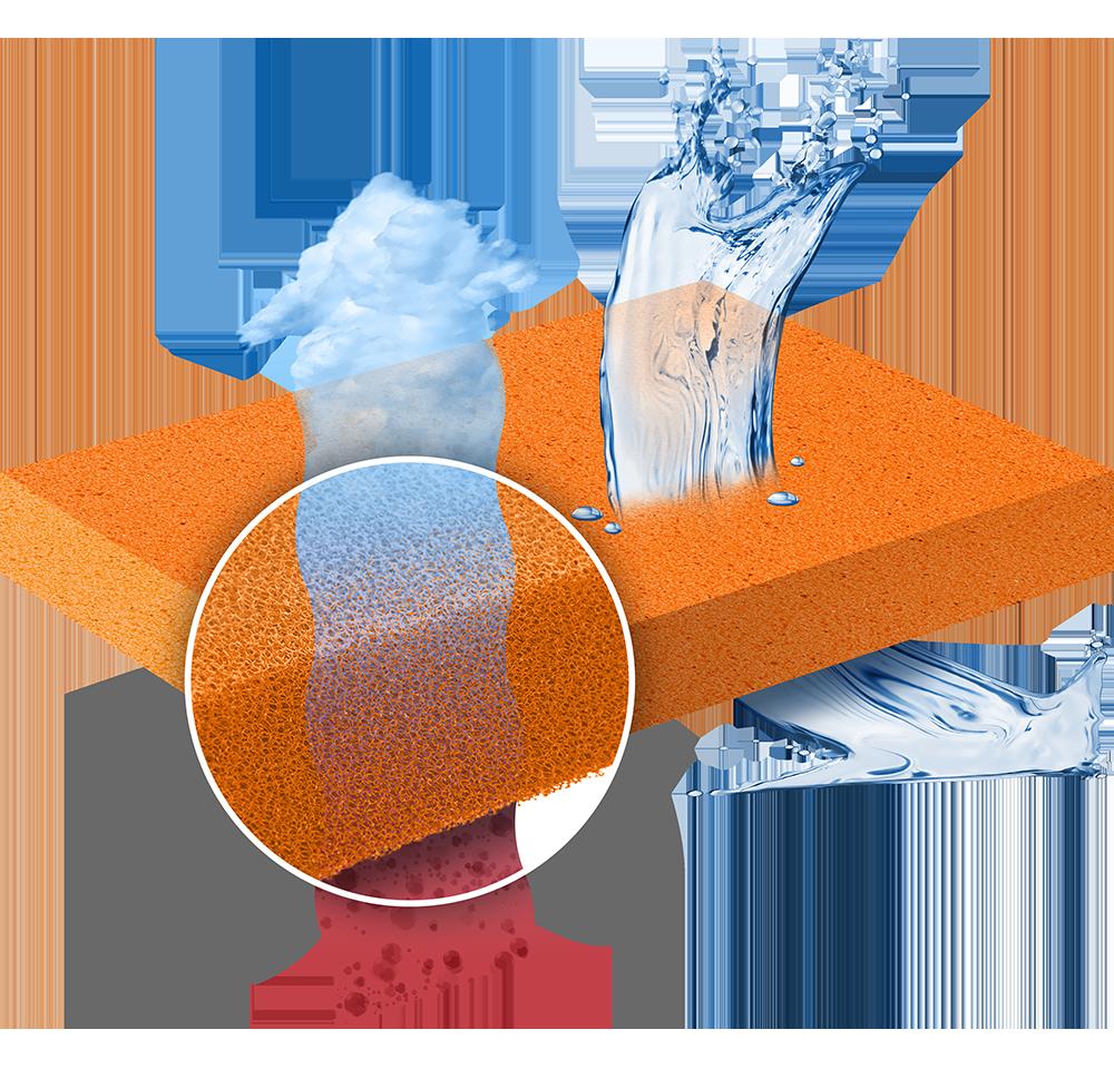 Arneflex espuma de PU para plantillas en todas las densidades y grosores.